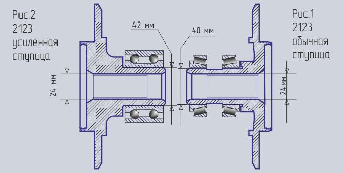 конструкция ступицы chevrolet niva